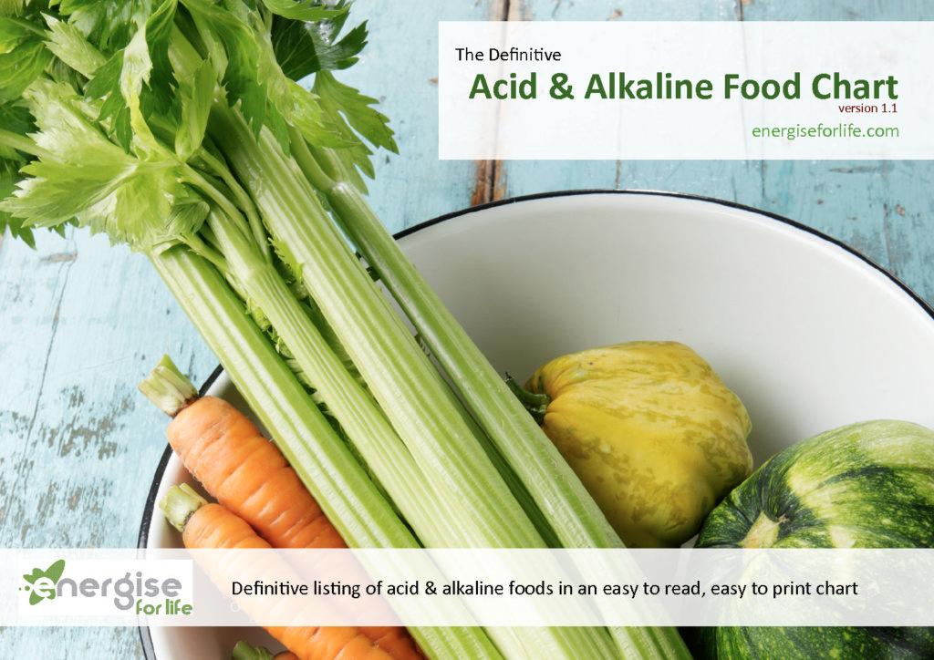 Acid alkaline food chart 11pdf food by mars forumfinder Images